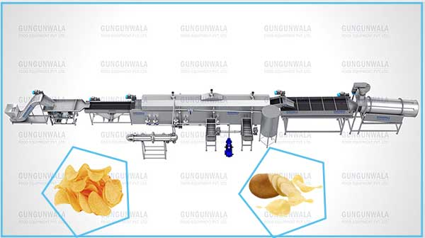 We are Manufacturer, Supplier and Exporter of Potato Chips Production Line